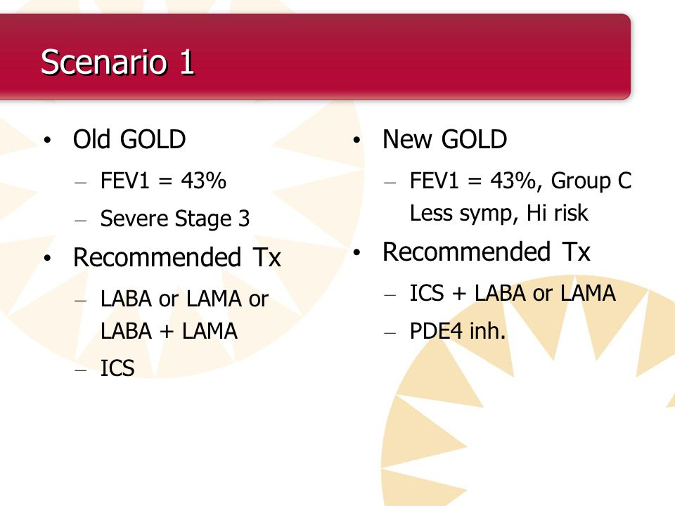 Scenario 1 Old GOLD Recommended Tx New GOLD Recommended Tx FEV1 = 43%