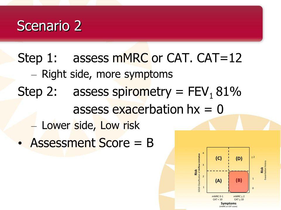Scenario 2 Step 1: assess mMRC or CAT. CAT=12
