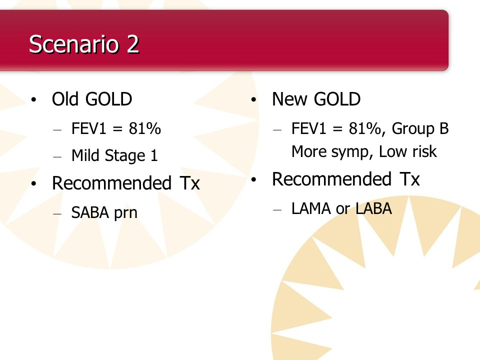 Scenario 2 Old GOLD Recommended Tx New GOLD Recommended Tx FEV1 = 81%