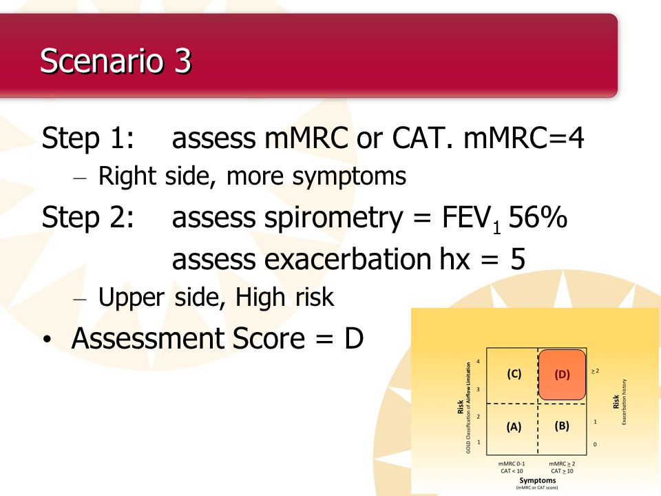 Scenario 3 Step 1: assess mMRC or CAT. mMRC=4