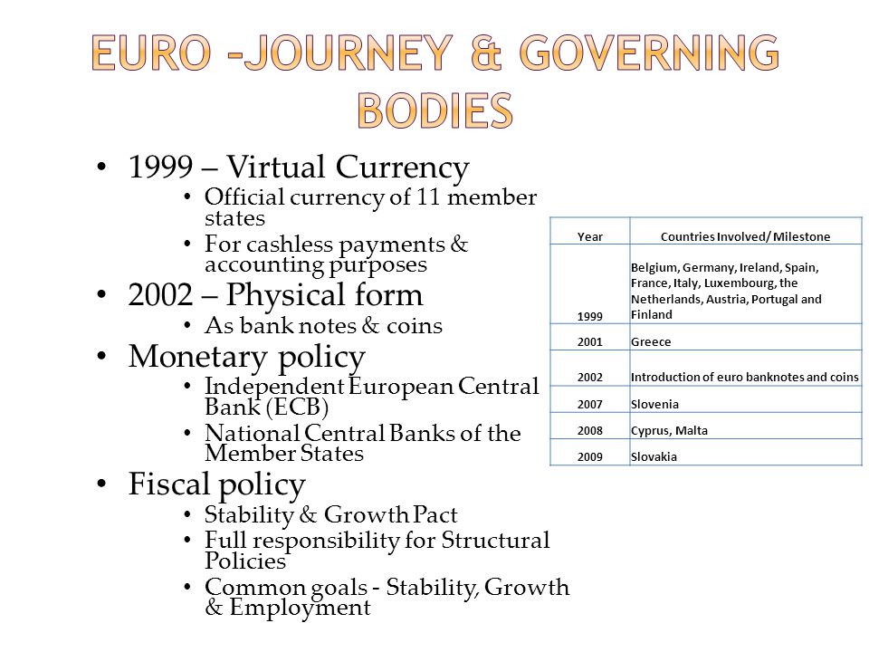 Euro –Journey & Governing Bodies