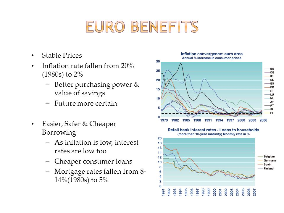 Euro Benefits Stable Prices