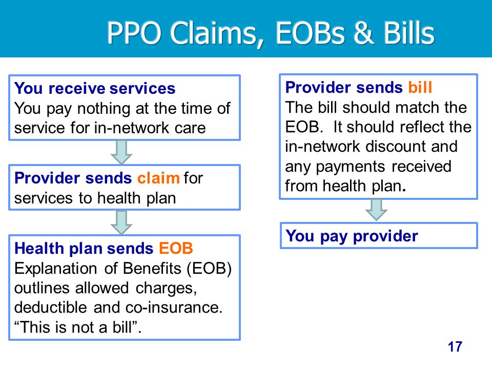 PPO Claims, EOBs & Bills You receive services