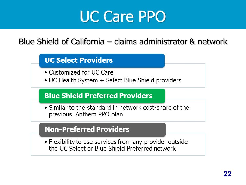 UC Care PPO Blue Shield of California – claims administrator & network