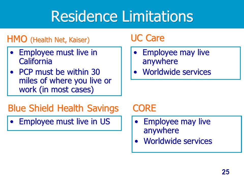 Residence Limitations