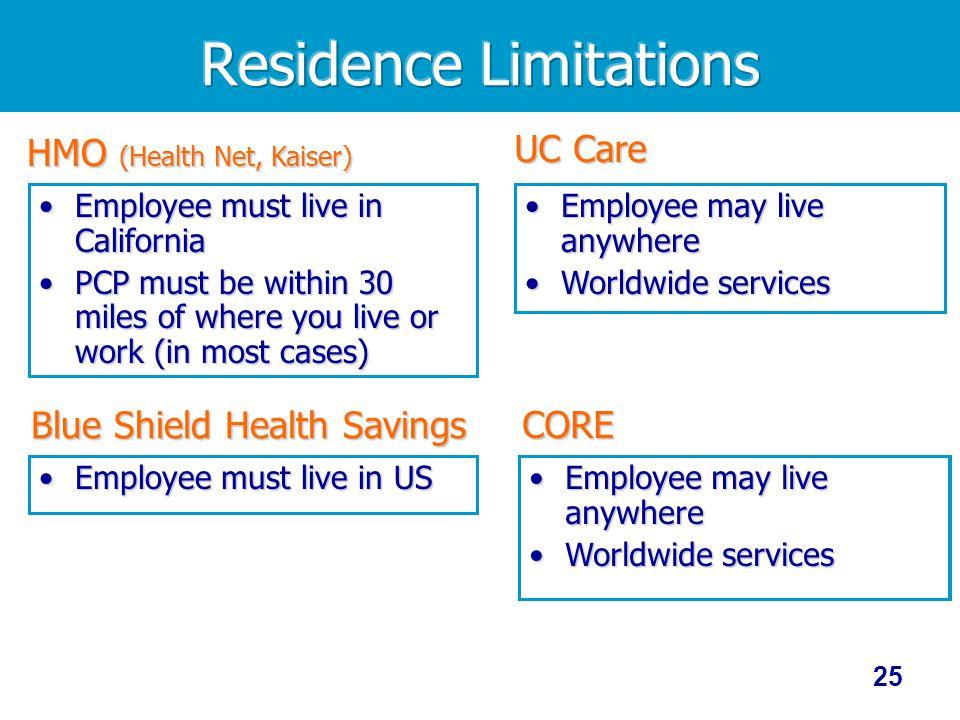 Residence Limitations