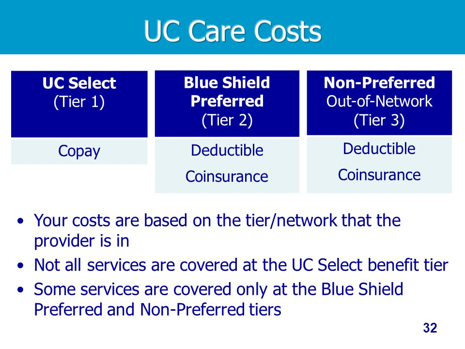 UC Care Costs UC Select (Tier 1) Copay. Blue Shield Preferred (Tier 2) Deductible. Coinsurance.