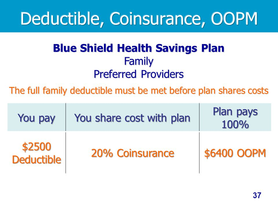 Deductible, Coinsurance, OOPM