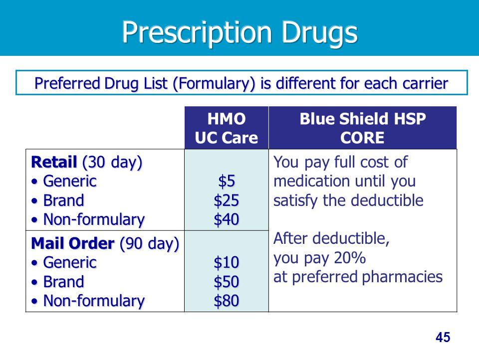 Preferred Drug List (Formulary) is different for each carrier
