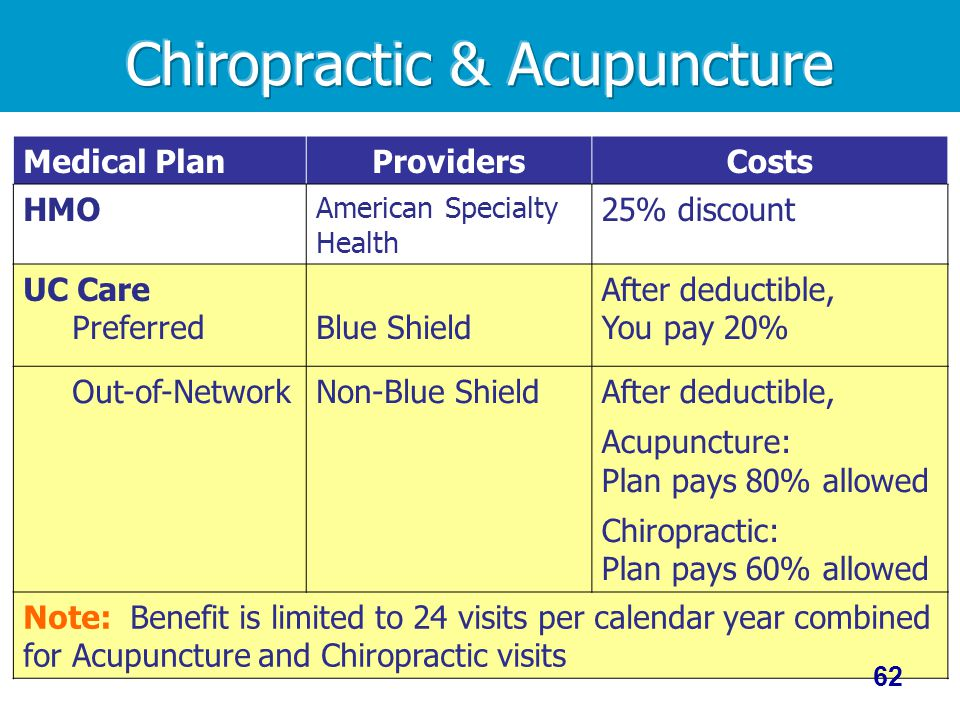 Chiropractic & Acupuncture
