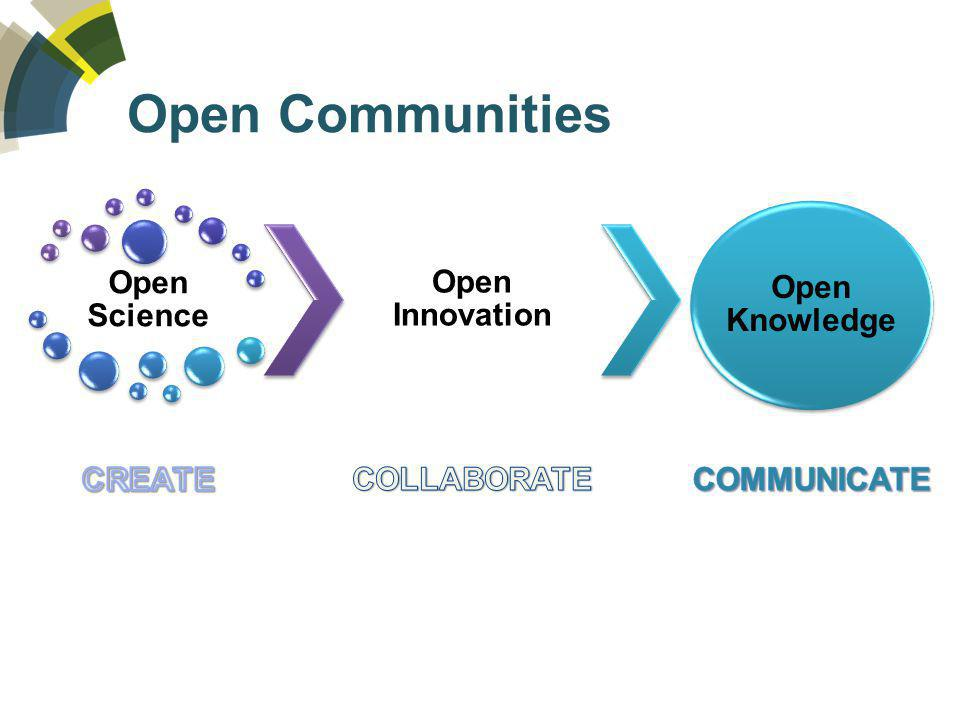Open Communities Open Science CREATE Open Innovation COLLABORATE