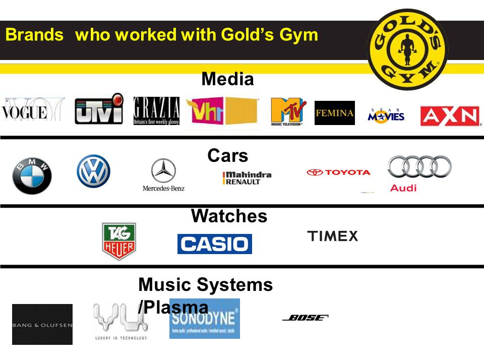 Brands who worked with Gold's Gym