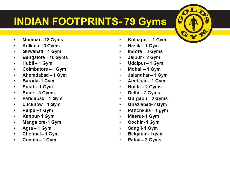 INDIAN FOOTPRINTS- 79 Gyms