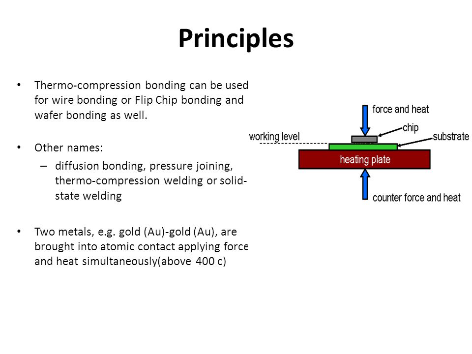 Principles Thermo-compression bonding can be used for wire bonding or Flip Chip bonding and wafer bonding as well.