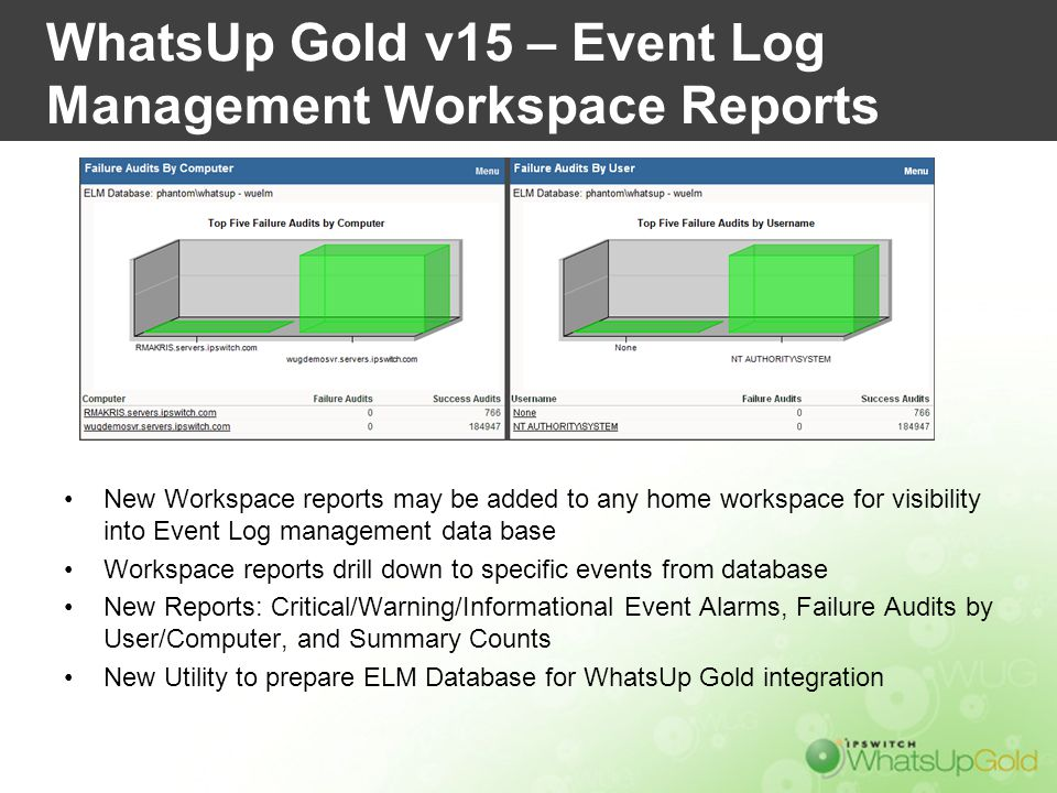 WhatsUp Gold v15 – Event Log Management Workspace Reports
