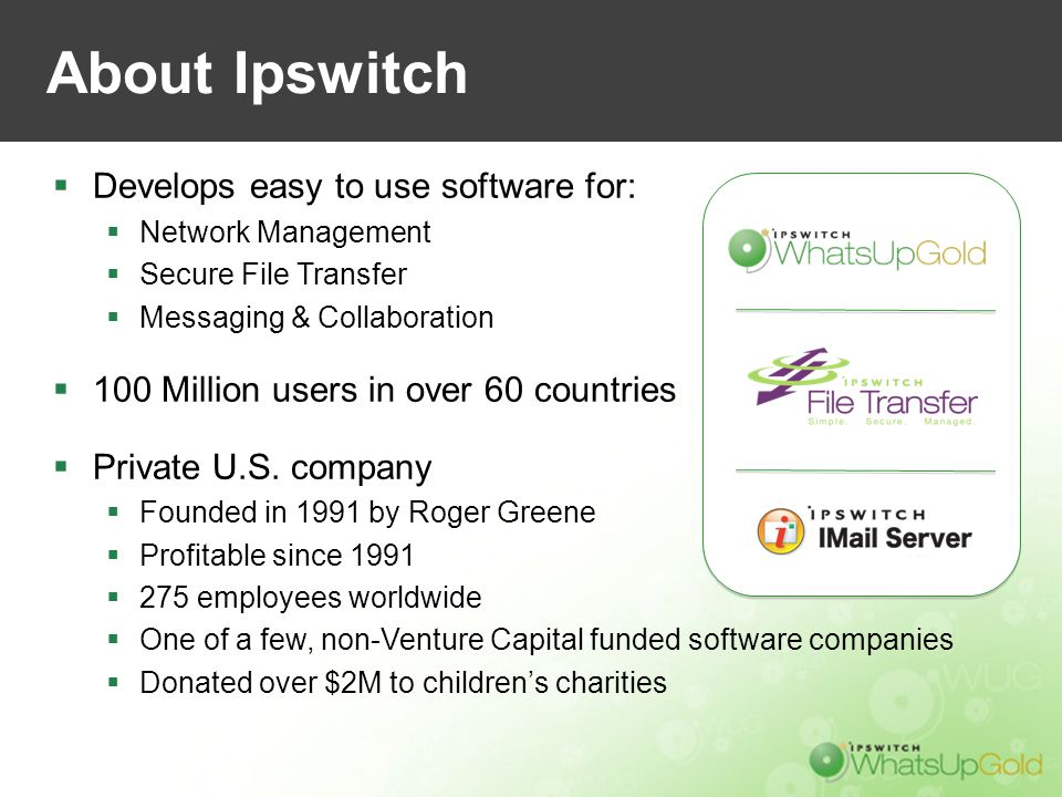 About Ipswitch Develops easy to use software for:
