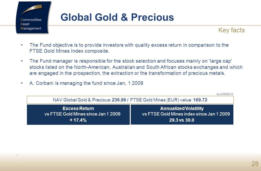 Global Gold & Precious Key facts