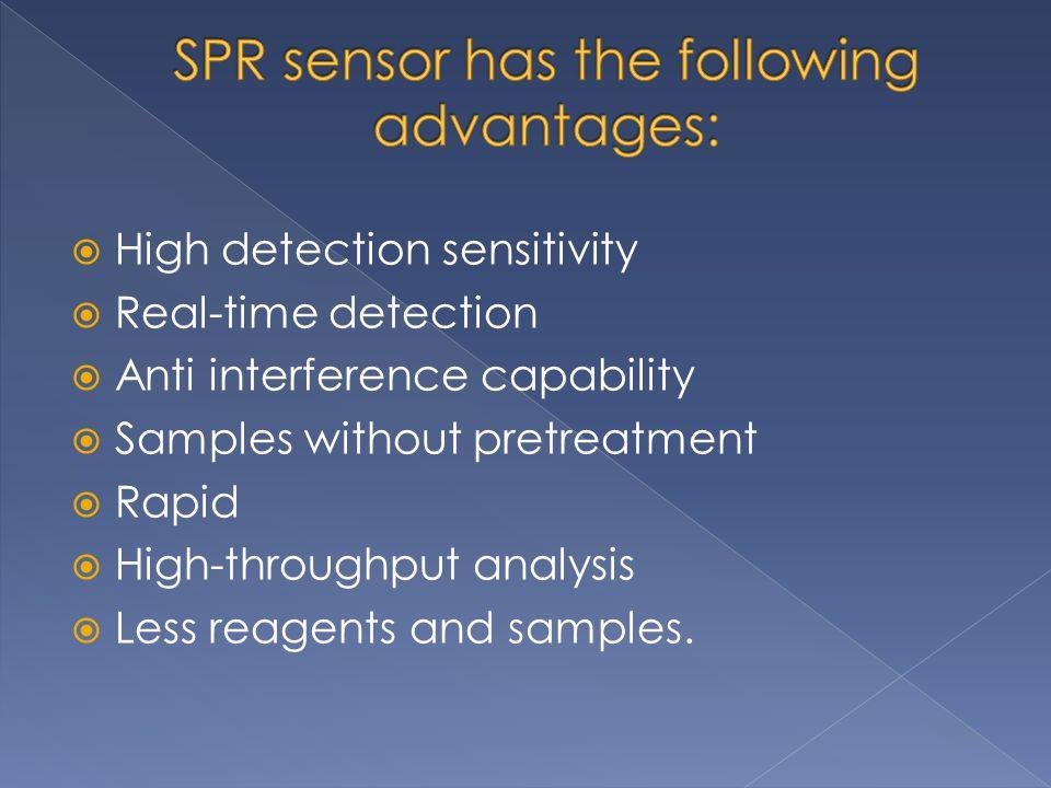 SPR sensor has the following advantages: