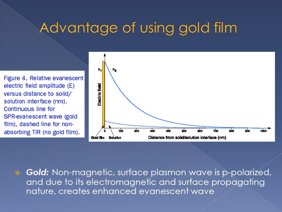 Advantage of using gold film