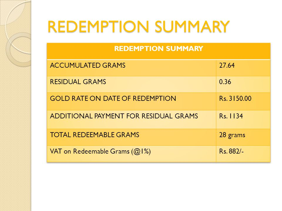 REDEMPTION SUMMARY REDEMPTION SUMMARY ACCUMULATED GRAMS 27.64