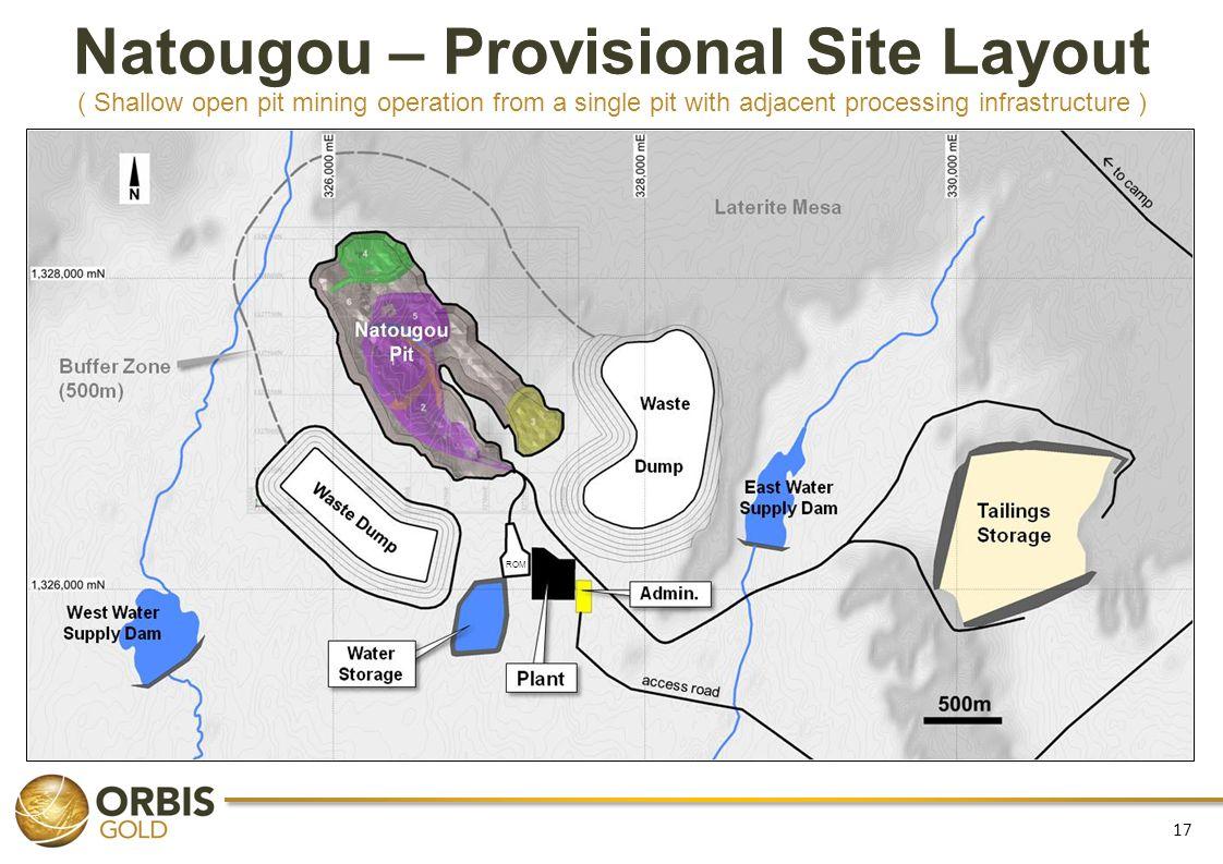 Natougou – Provisional Site Layout