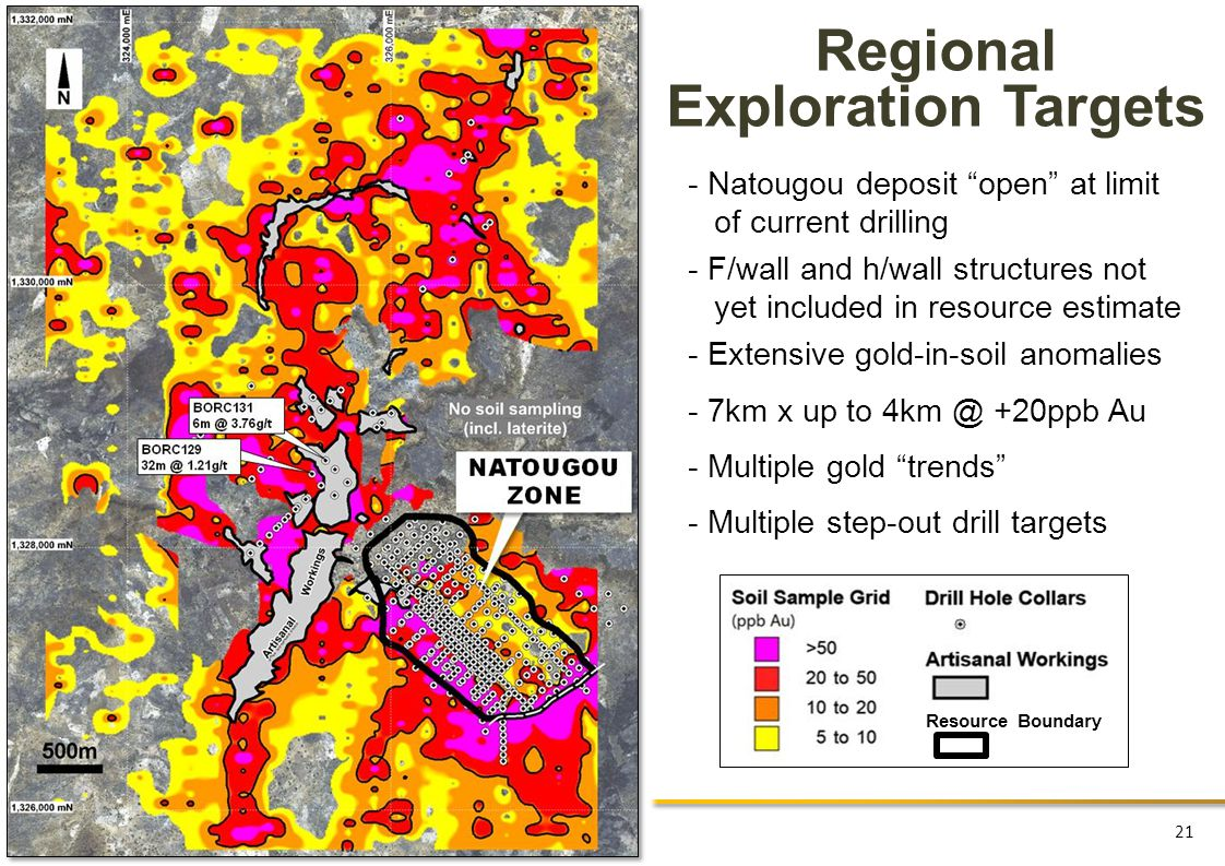 Regional Exploration Targets
