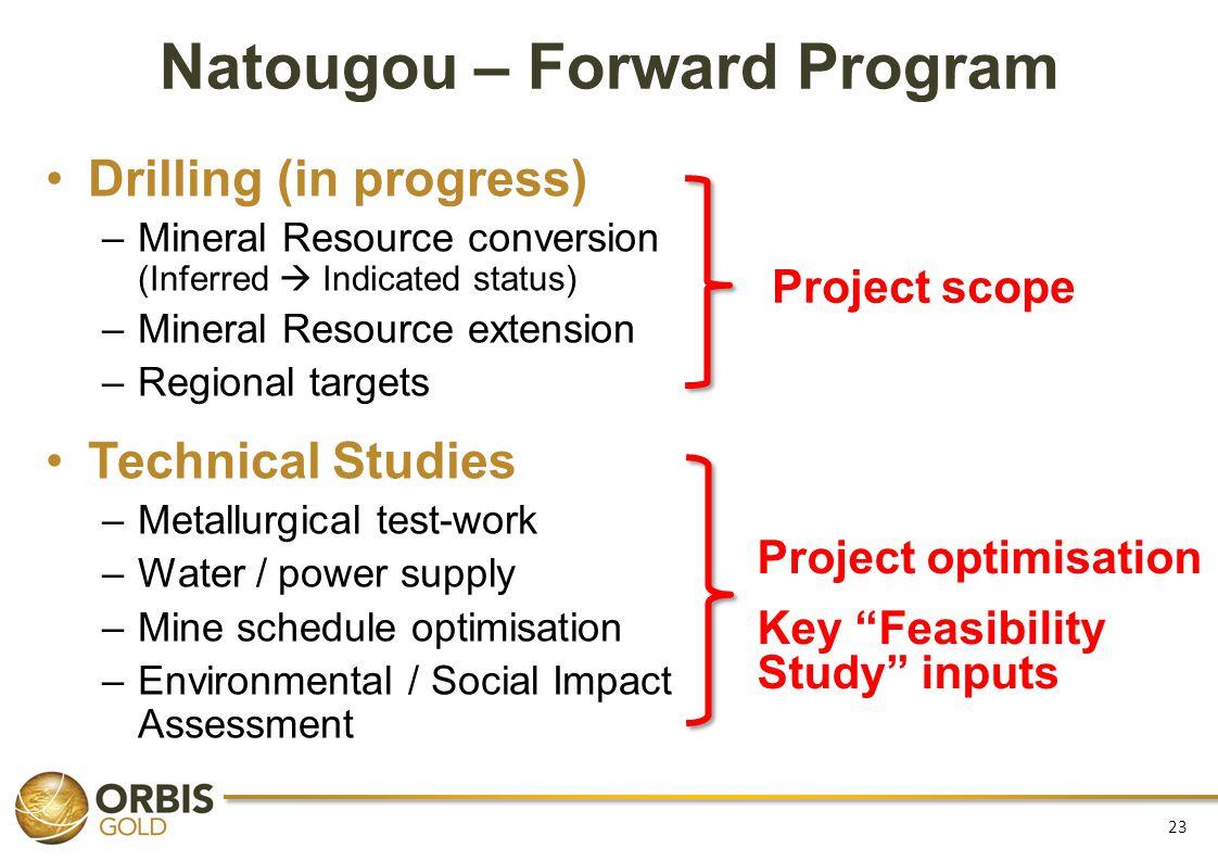 Natougou – Forward Program
