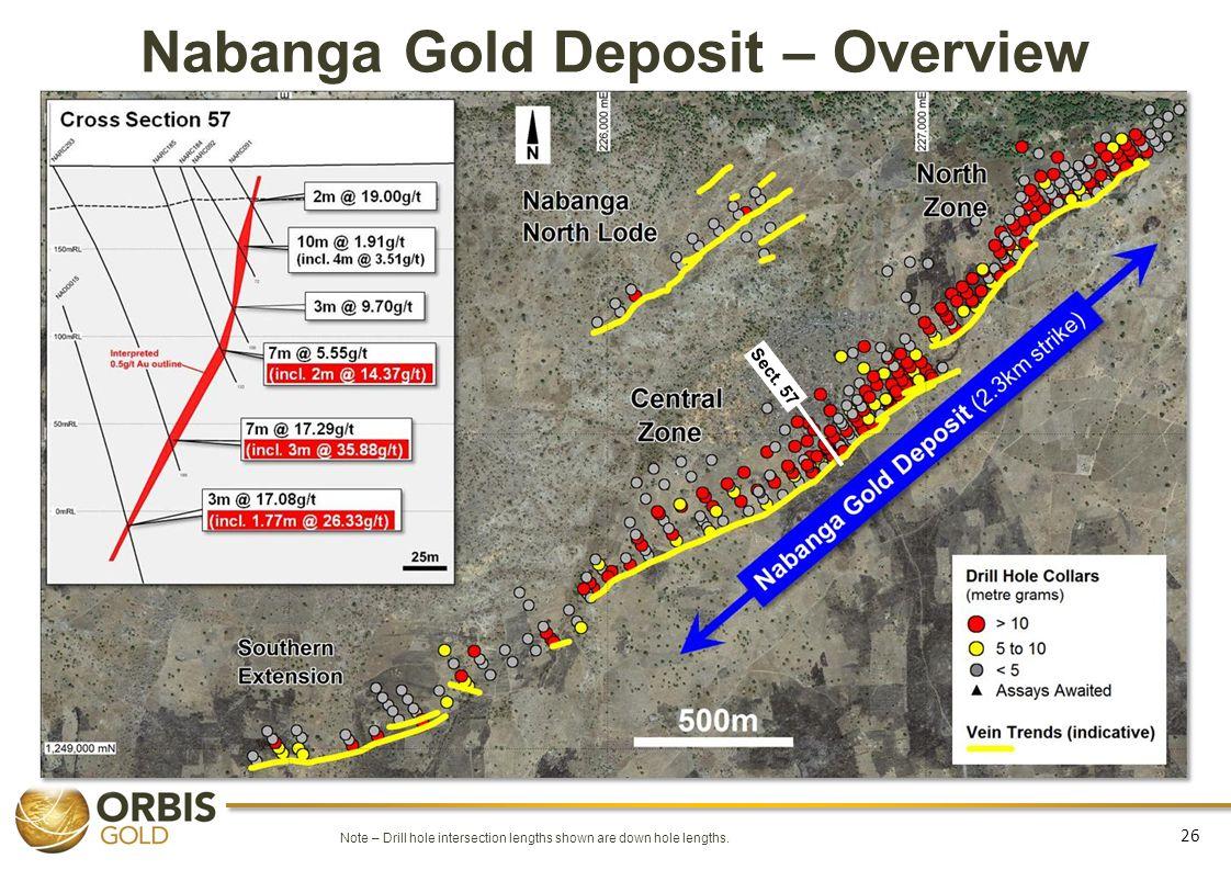 Nabanga Gold Deposit – Overview