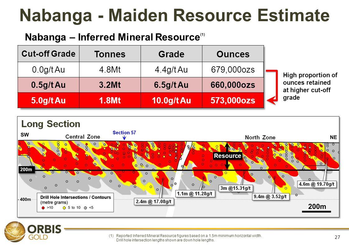 Nabanga - Maiden Resource Estimate
