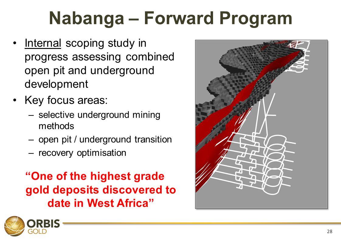Nabanga – Forward Program