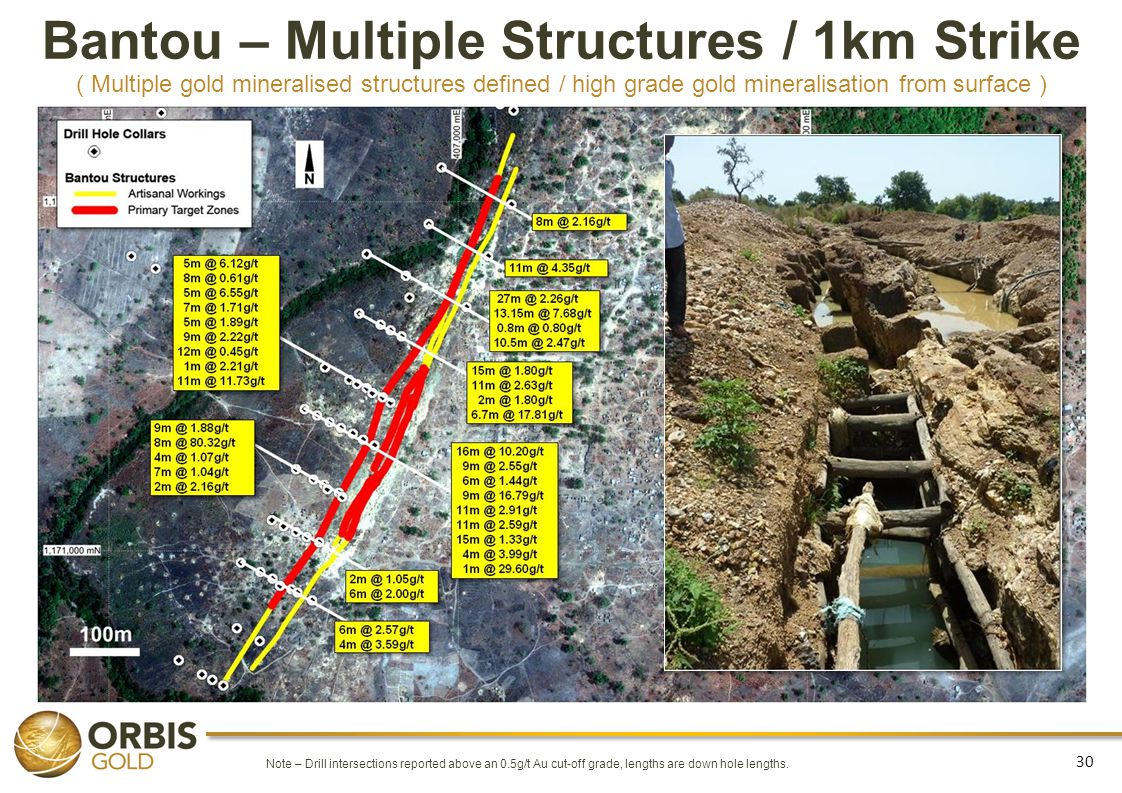 Bantou – Multiple Structures / 1km Strike ( Multiple gold mineralised structures defined / high grade gold mineralisation from surface )