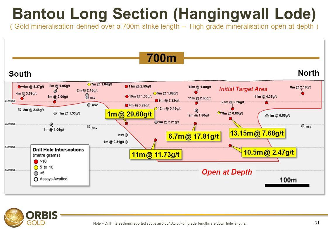 Bantou Long Section (Hangingwall Lode) ( Gold mineralisation defined over a 700m strike length – High grade mineralisation open at depth )