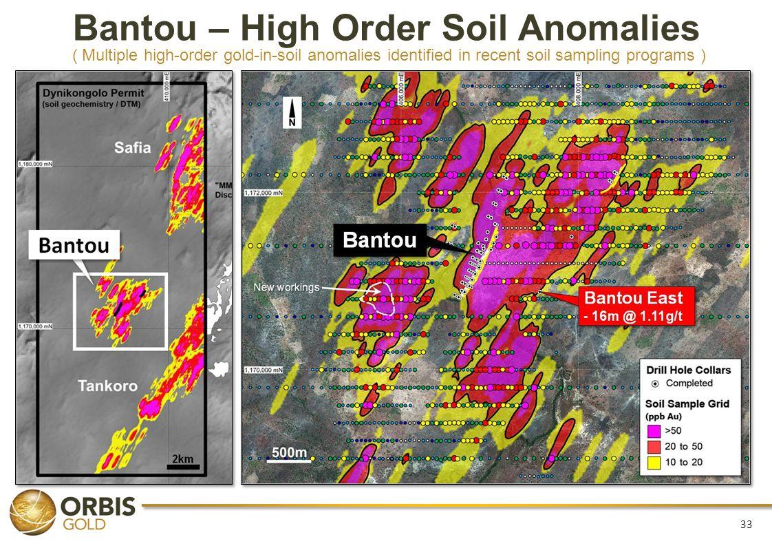 Bantou – High Order Soil Anomalies ( Multiple high-order gold-in-soil anomalies identified in recent soil sampling programs )