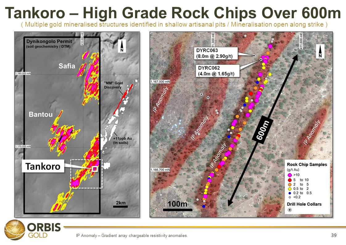 Tankoro – High Grade Rock Chips Over 600m ( Multiple gold mineralised structures identified in shallow artisanal pits / Mineralisation open along strike )