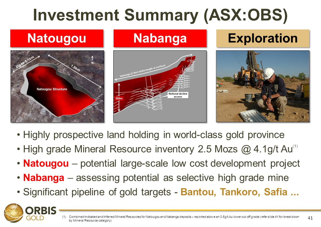 Investment Summary (ASX:OBS)