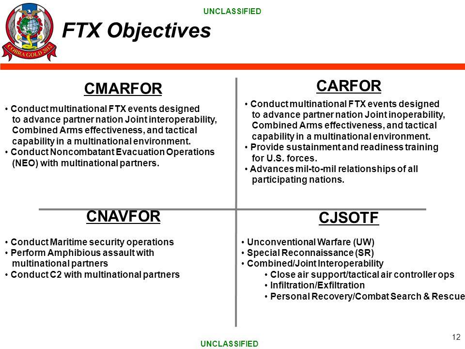 FTX Objectives CARFOR CMARFOR CNAVFOR CJSOTF