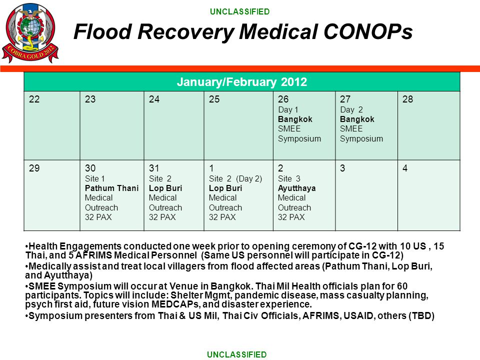 Flood Recovery Medical CONOPs