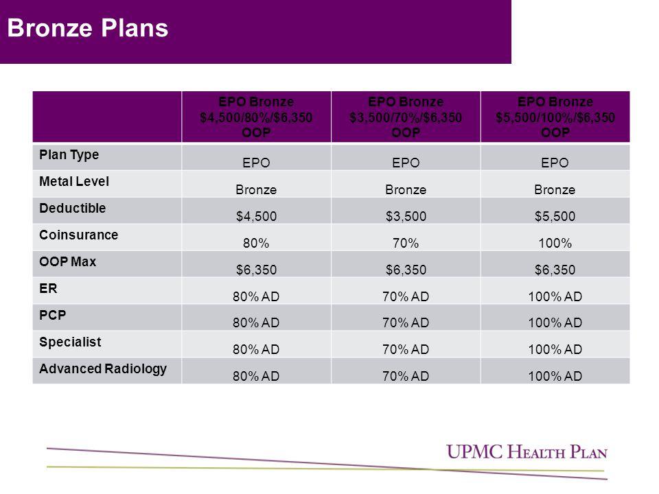 Bronze Plans EPO Bronze $4,500/80%/$6,350 OOP
