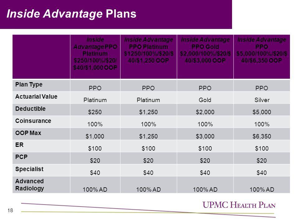 Inside Advantage Plans