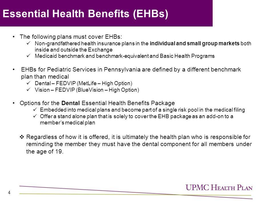Essential Health Benefits (EHBs)