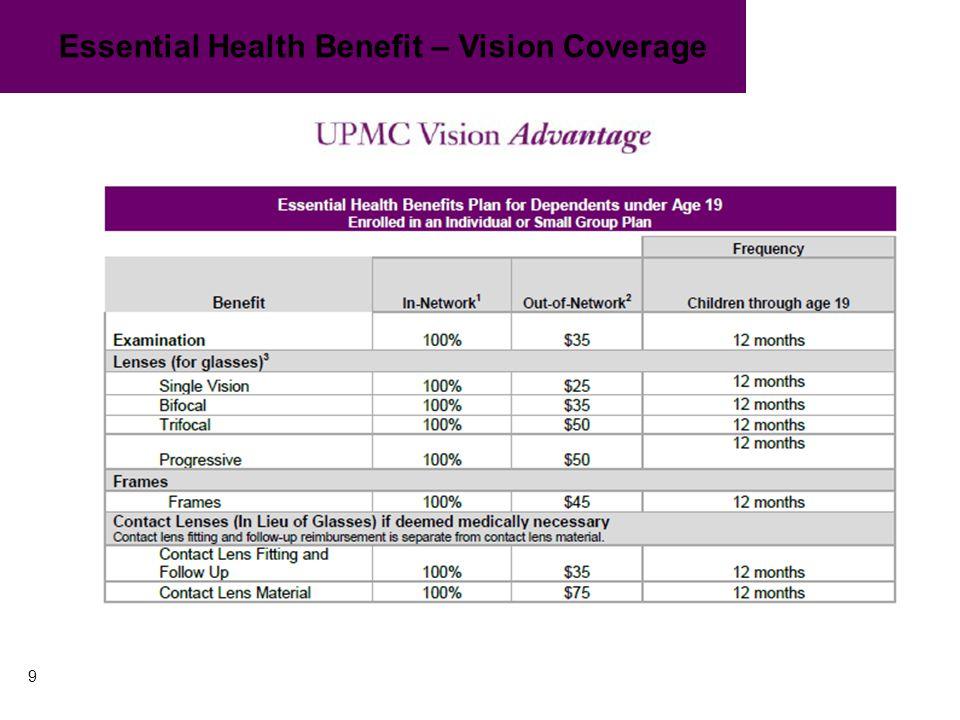 Essential Health Benefit – Vision Coverage