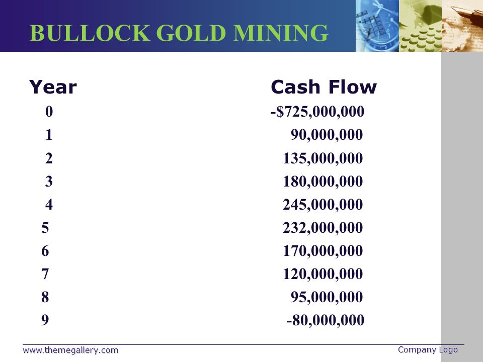 BULLOCK GOLD MINING Year Cash Flow 0 -$725,000, ,000,000