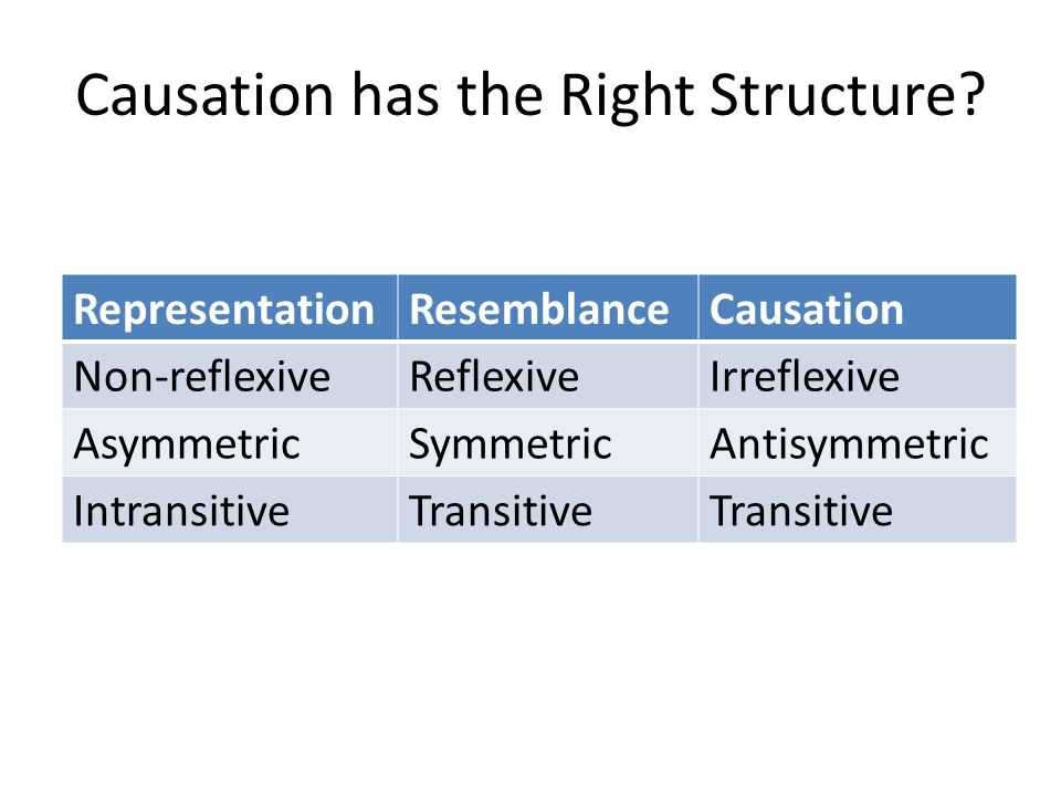 Causation has the Right Structure