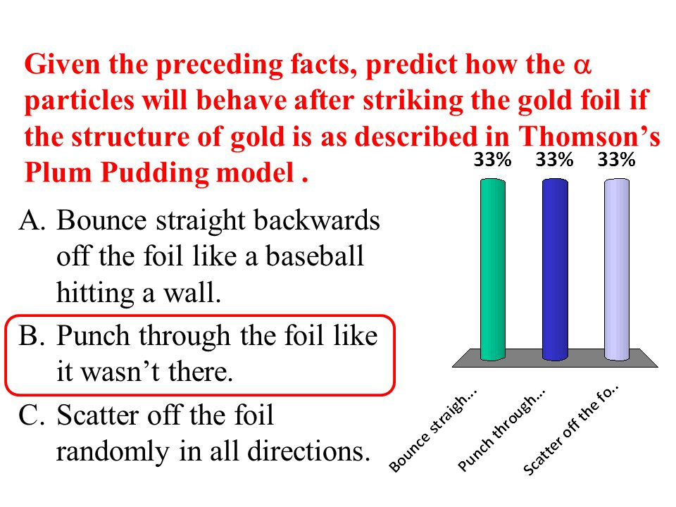 Given the preceding facts, predict how the  particles will behave after striking the gold foil if the structure of gold is as described in Thomson's Plum Pudding model .