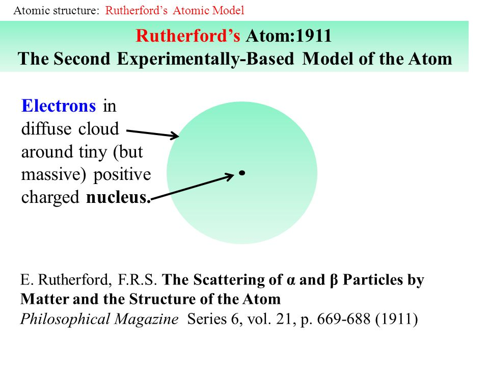 The Second Experimentally-Based Model of the Atom