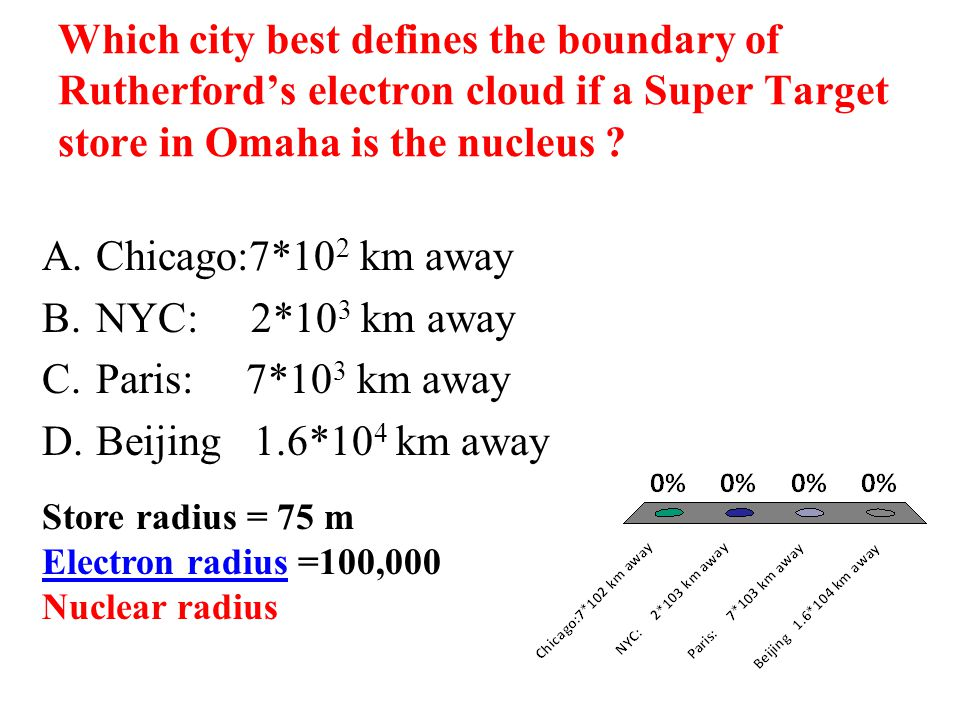 Which city best defines the boundary of Rutherford's electron cloud if a Super Target store in Omaha is the nucleus