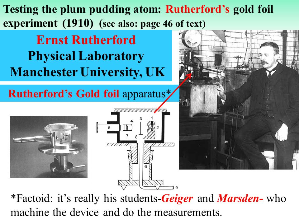Manchester University, UK