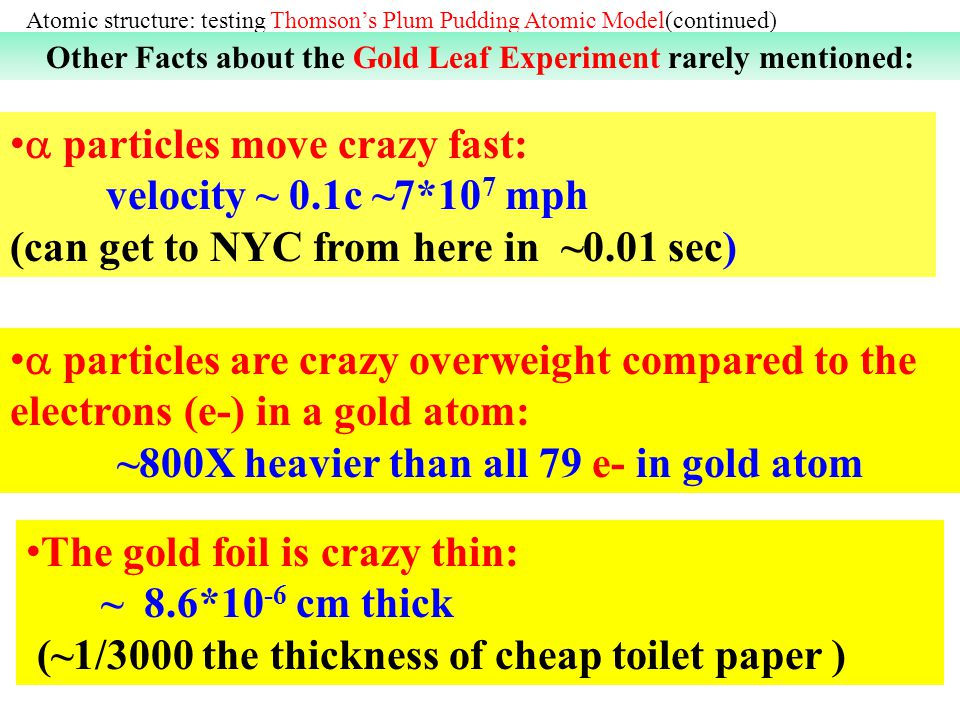 Other Facts about the Gold Leaf Experiment rarely mentioned: