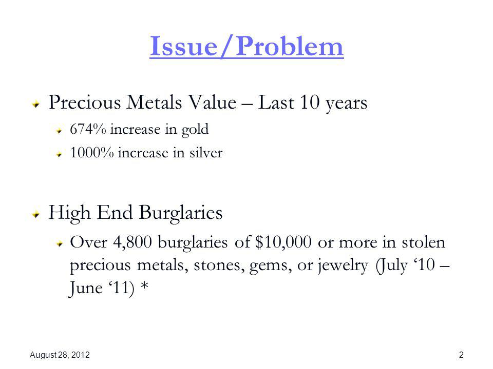 Issue/Problem Precious Metals Value – Last 10 years