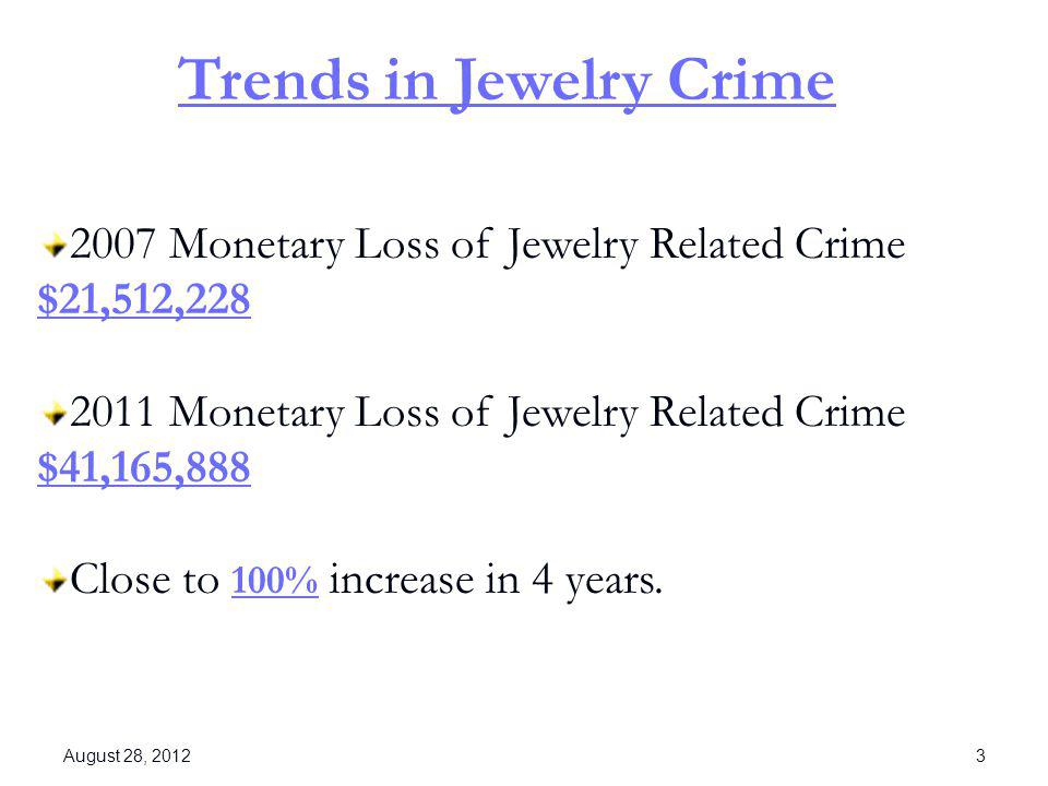 Trends in Jewelry Crime